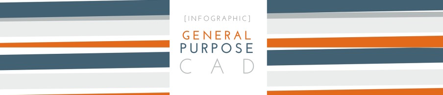 General-Purpose CAD